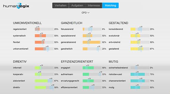 img_570_314_portfolio_matching